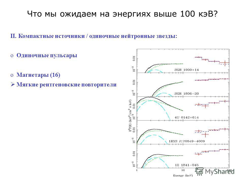Что мы ожидаем на энергиях выше 100 кэВ? II. Компактные источники / одиночные нейтронные звезды: oОдиночные пульсары oМагнетары (16) Мягкие рентгеновские повторители