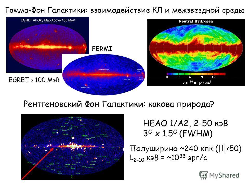 HEAO 1/A2, 2-50 кэВ 3 O x 1.5 O (FWHM) Полуширина ~240 кпк (|l| 100 МэВ FERMI Рентгеновский Фон Галактики: какова природа?