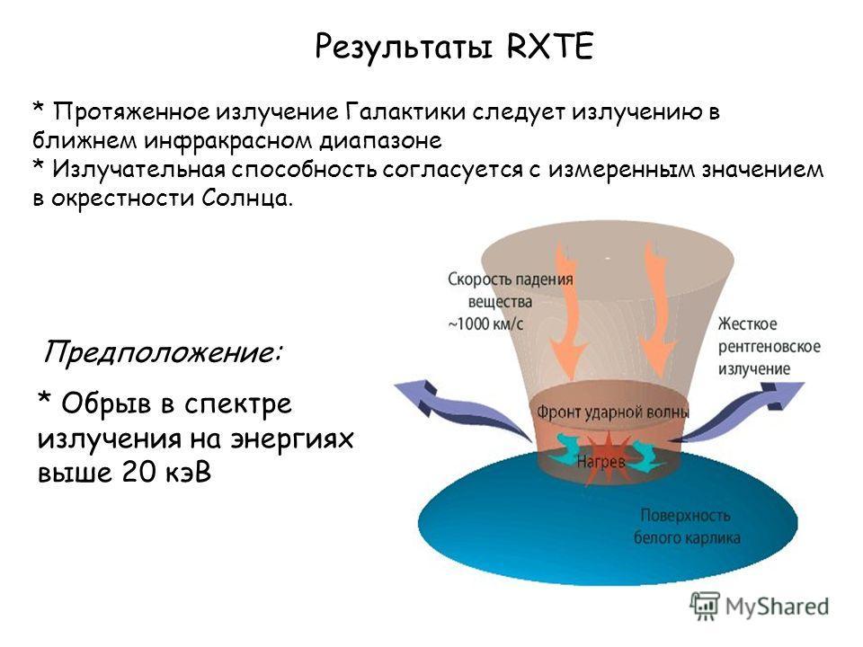 Результаты RXTE * Протяженное излучение Галактики следует излучению в ближнем инфракрасном диапазоне * Излучательная способность согласуется с измеренным значением в окрестности Солнца. Предположение: * Обрыв в спектре излучения на энергиях выше 20 к