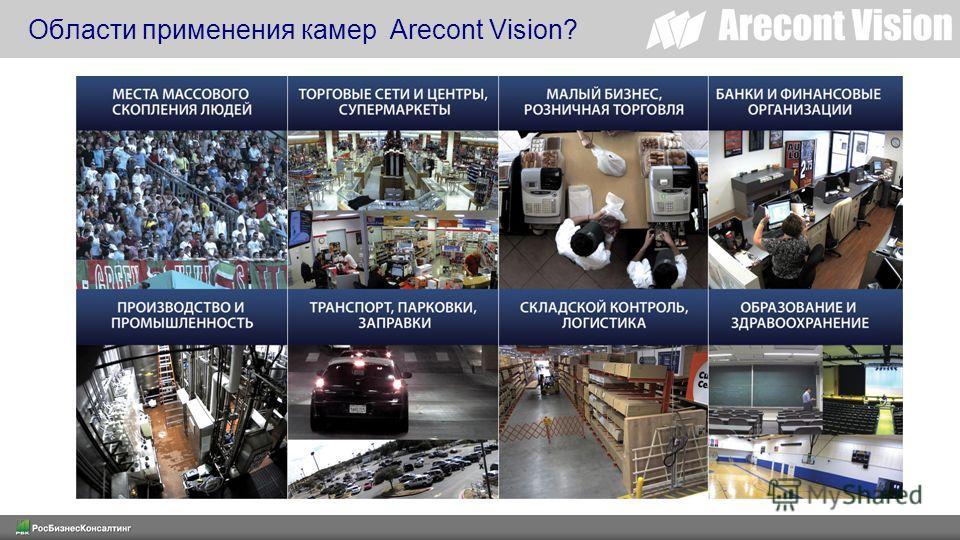 Области применения камер Arecont Vision?