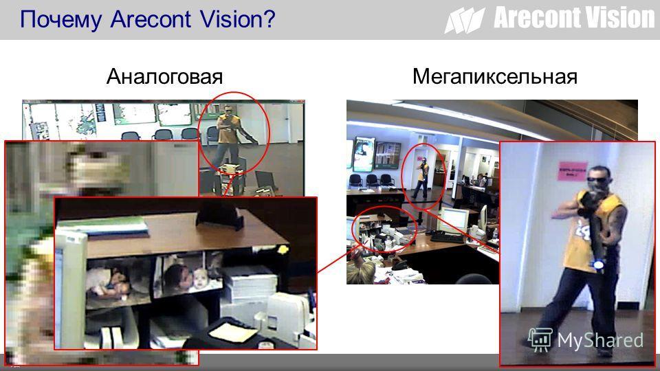 Аналоговая Мегапиксельная Почему Arecont Vision?