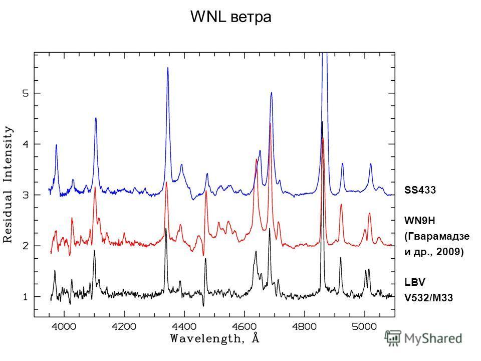 WNL ветра SS433 WN9H (Гварамадзе и др., 2009) LBV V532/M33