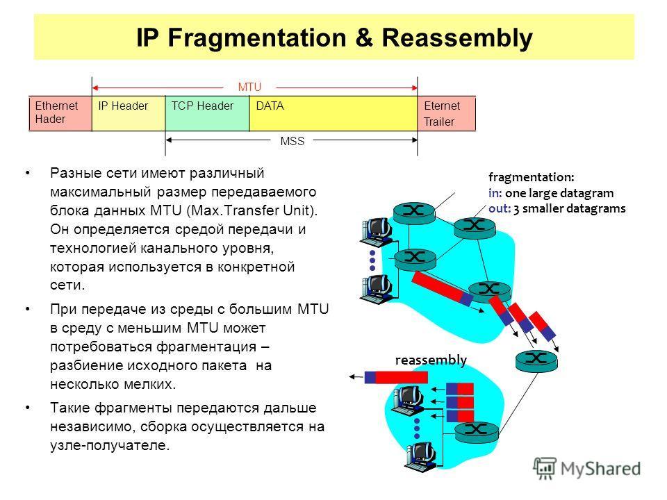 IP Fragmentation & Reassembly Разные сети имеют различный максимальный размер передаваемого блока данных MTU (Max.Transfer Unit). Он определяется средой передачи и технологией канального уровня, которая используется в конкретной сети. При передаче из