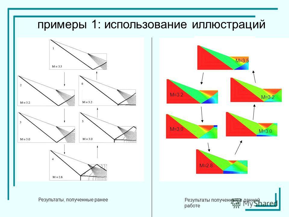 Результаты, полученные ранее Результаты полученные в данной работе М=3.0 М=3.2 М=2.8 М=3.5 примеры 1: использование иллюстраций