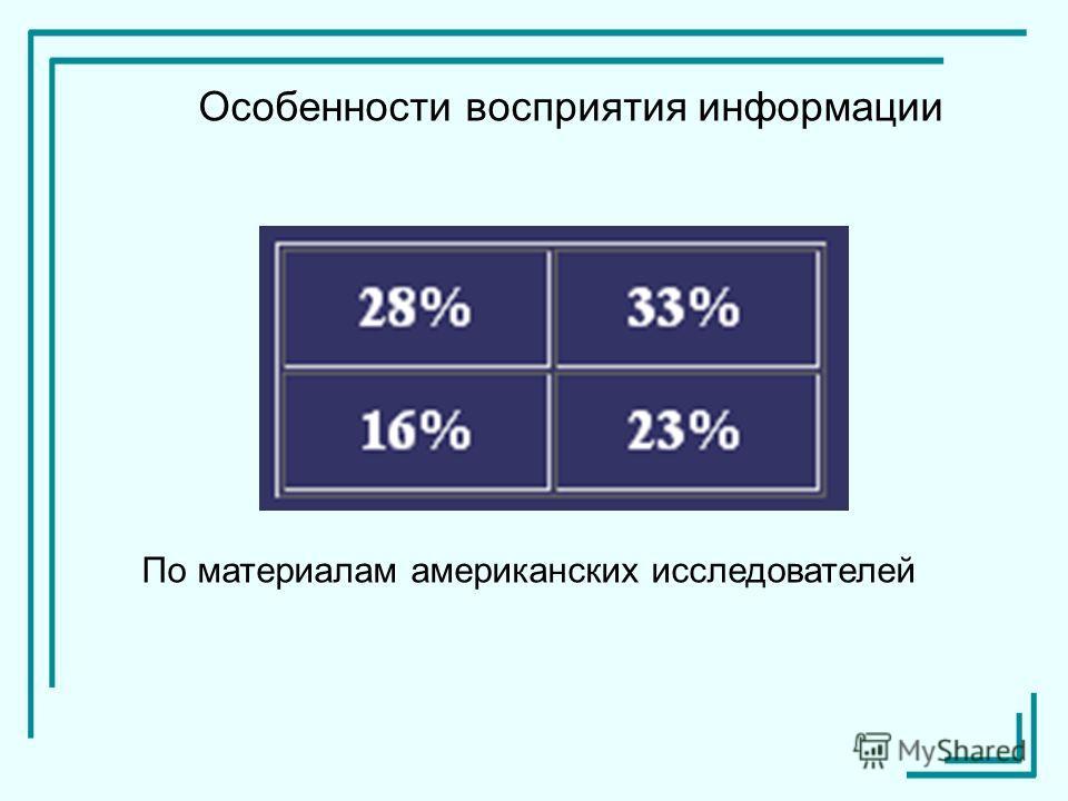 Особенности восприятия информации По материалам американских исследователей