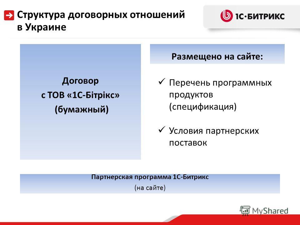 Структура договорных отношений в Украине Размещено на сайте: Перечень программных продуктов (спецификация) Условия партнерских поставок Договор с ТОВ «1С-Бiтрiкс» (бумажный) Партнерская программа 1С-Битрикс (на сайте)