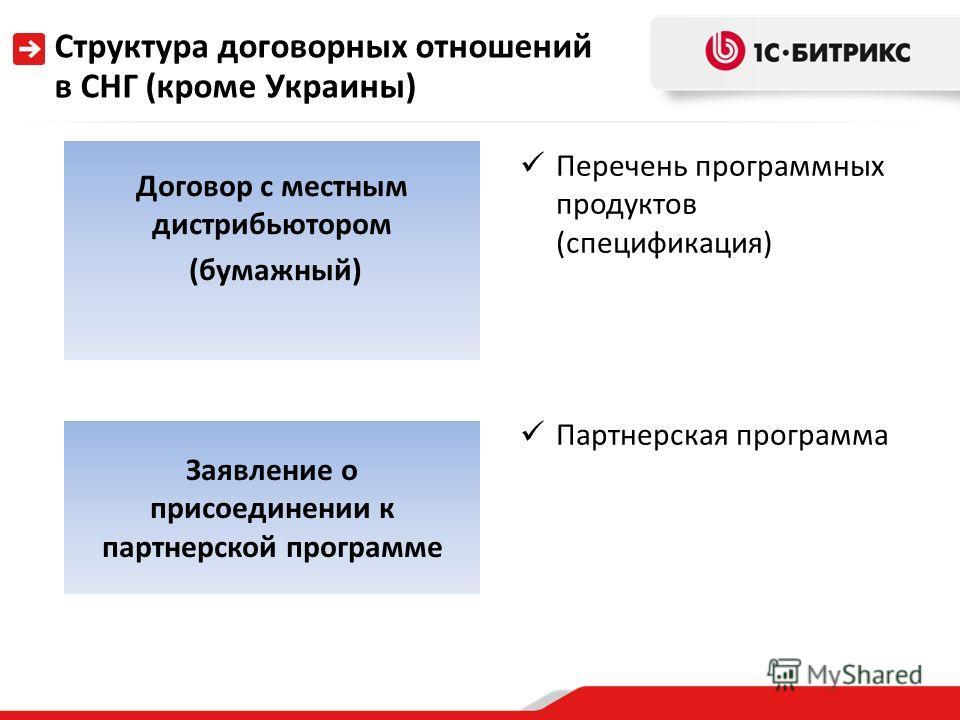 Структура договорных отношений в СНГ (кроме Украины) Заявление о присоединении к партнерской программе Перечень программных продуктов (спецификация) Партнерская программа Договор с местным дистрибьютором (бумажный)