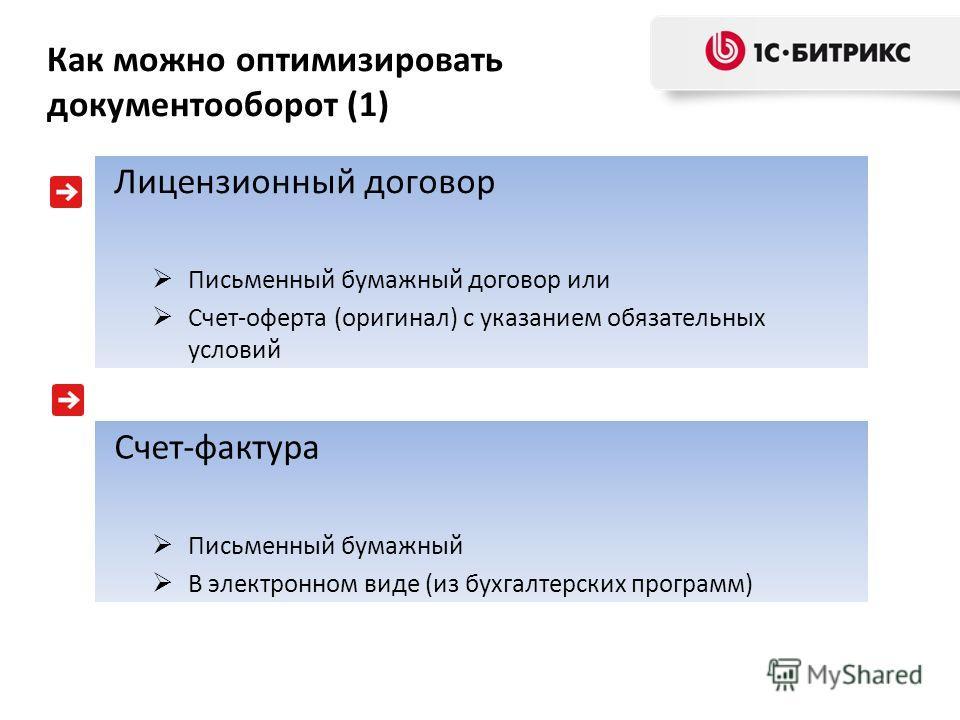 Как можно оптимизировать документооборот (1) Лицензионный договор Письменный бумажный договор или Счет-оферта (оригинал) с указанием обязательных условий Счет-фактура Письменный бумажный В электронном виде (из бухгалтерских программ)