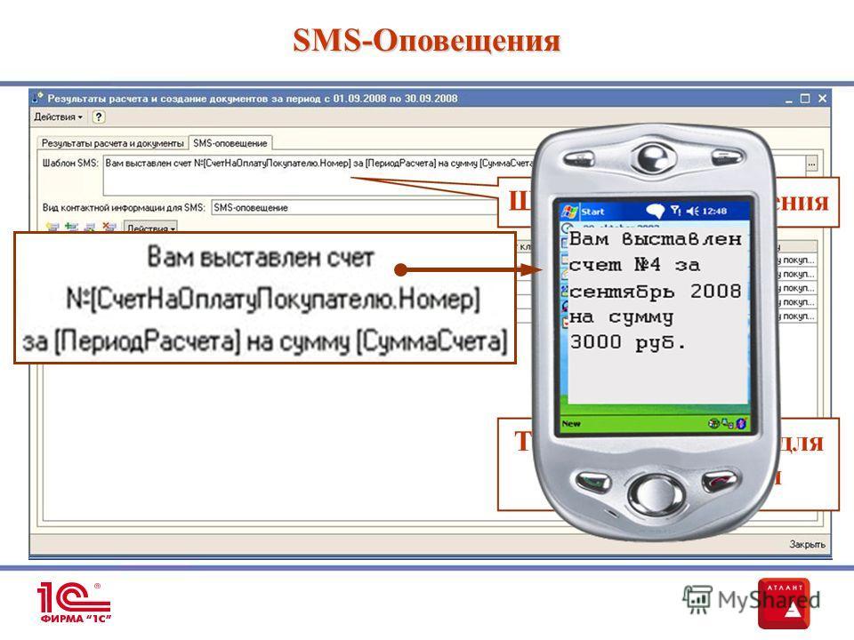 SMS-Оповещения Шаблон SMS-сообщения Таблица с данными для SMS-рассылки