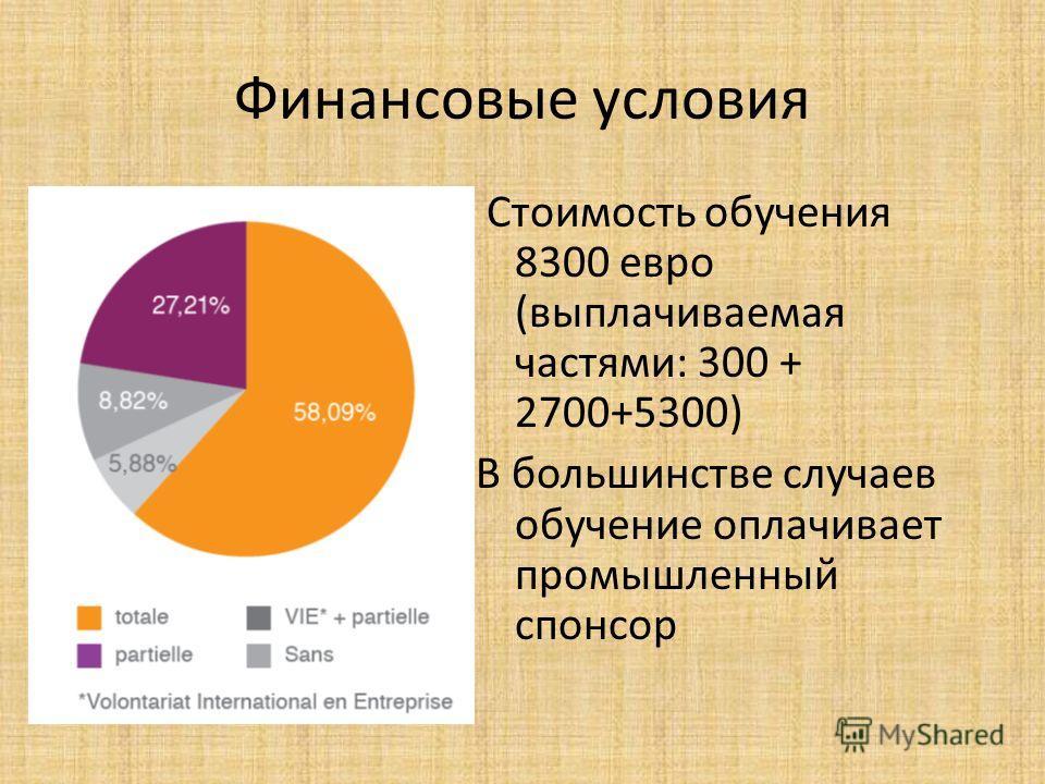 Финансовые условия Стоимость обучения 8300 евро (выплачиваемая частями: 300 + 2700+5300) В большинстве случаев обучение оплачивает промышленный спонсор