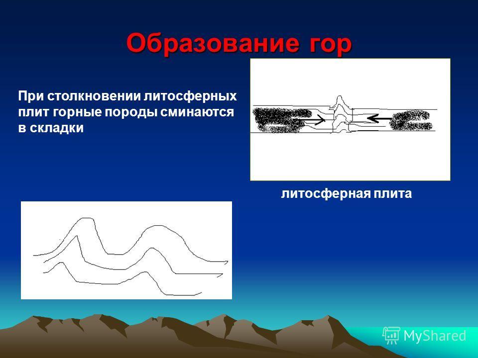 Образование гор литосферная плита При столкновении литосферных плит горные породы сминаются в складки