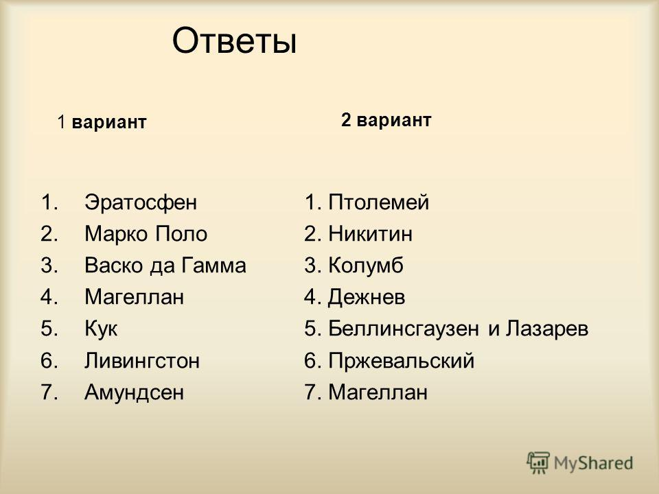Ответы 1.Эратосфен1. Птолемей 2.Марко Поло2. Никитин 3.Васко да Гамма3. Колумб 4.Магеллан4. Дежнев 5.Кук5. Беллинсгаузен и Лазарев 6.Ливингстон6. Пржевальский 7.Амундсен7. Магеллан 1 вариант 2 вариант
