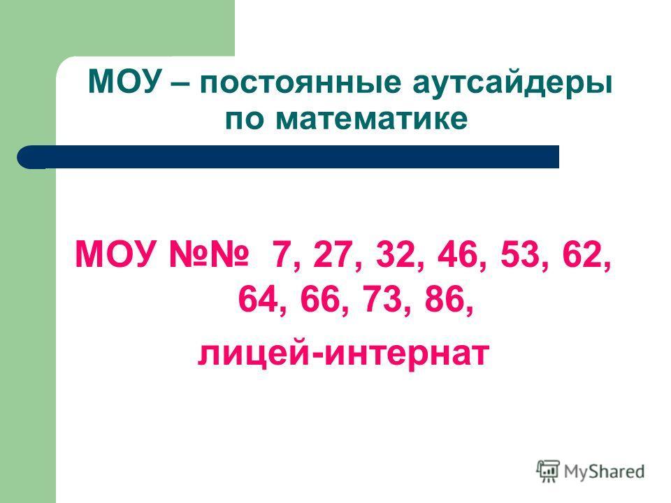 МОУ – постоянные аутсайдеры по математике МОУ 7, 27, 32, 46, 53, 62, 64, 66, 73, 86, лицей-интернат