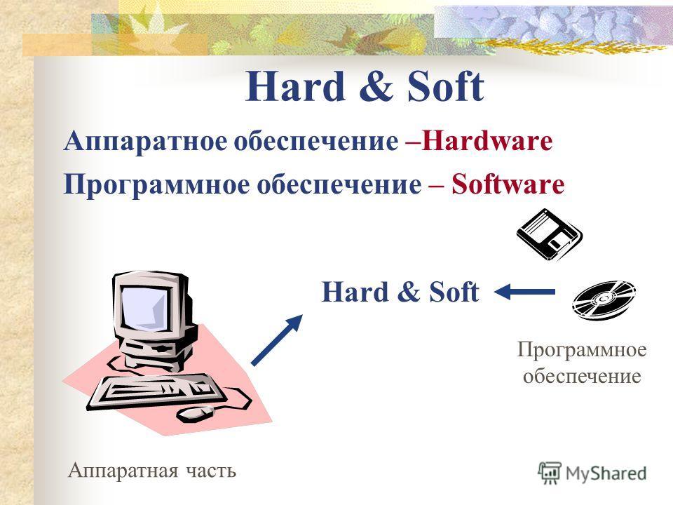 Hard & Soft Аппаратное обеспечение –Hardware Программное обеспечение – Software Hard & Soft Аппаратная часть Программное обеспечение
