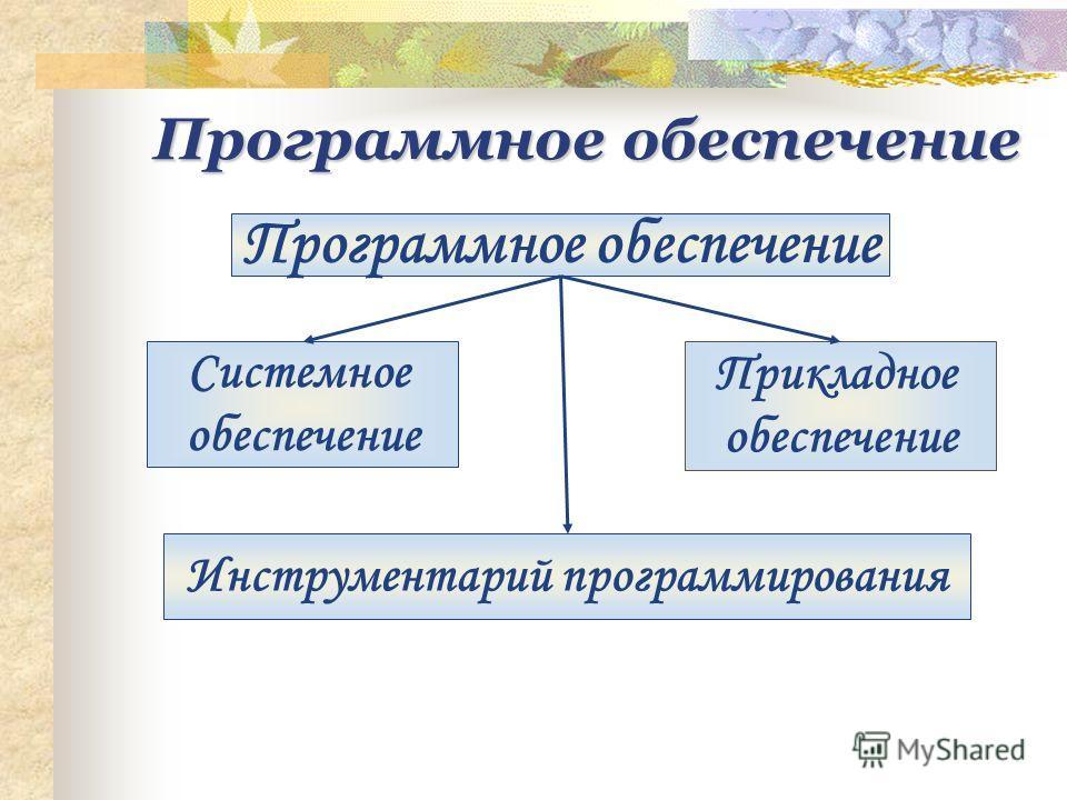 Программное обеспечение Инструментарий программирования Системное обеспечение Прикладное обеспечение