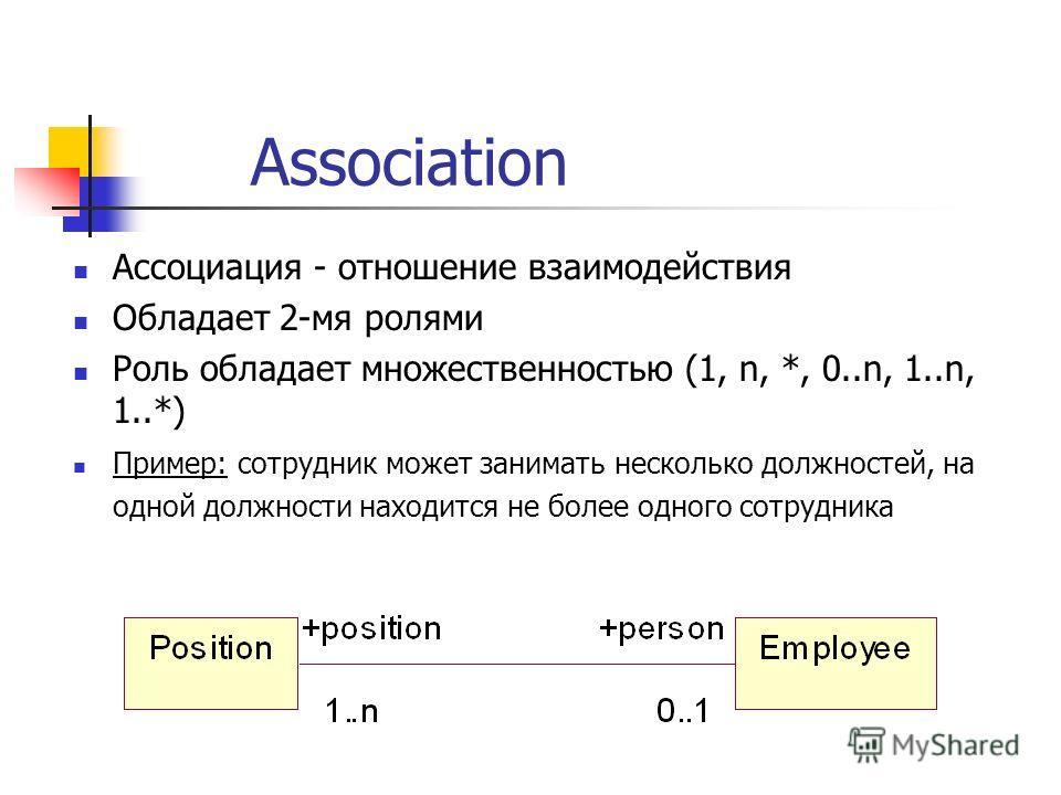 Association Ассоциация - отношение взаимодействия Обладает 2-мя ролями Роль обладает множественностью (1, n, *, 0..n, 1..n, 1..*) Пример: сотрудник может занимать несколько должностей, на одной должности находится не более одного сотрудника