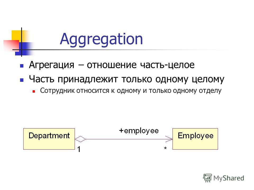 Aggregation Агрегация – отношение часть-целое Часть принадлежит только одному целому Сотрудник относится к одному и только одному отделу