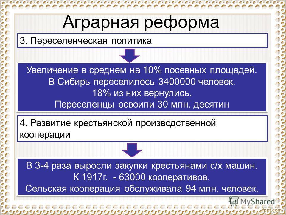 Аграрная реформа 3. Переселенческая политика Увеличение в среднем на 10% посевных площадей. В Сибирь переселилось 3400000 человек. 18% из них вернулись. Переселенцы освоили 30 млн. десятин Увеличение в среднем на 10% посевных площадей. В Сибирь перес