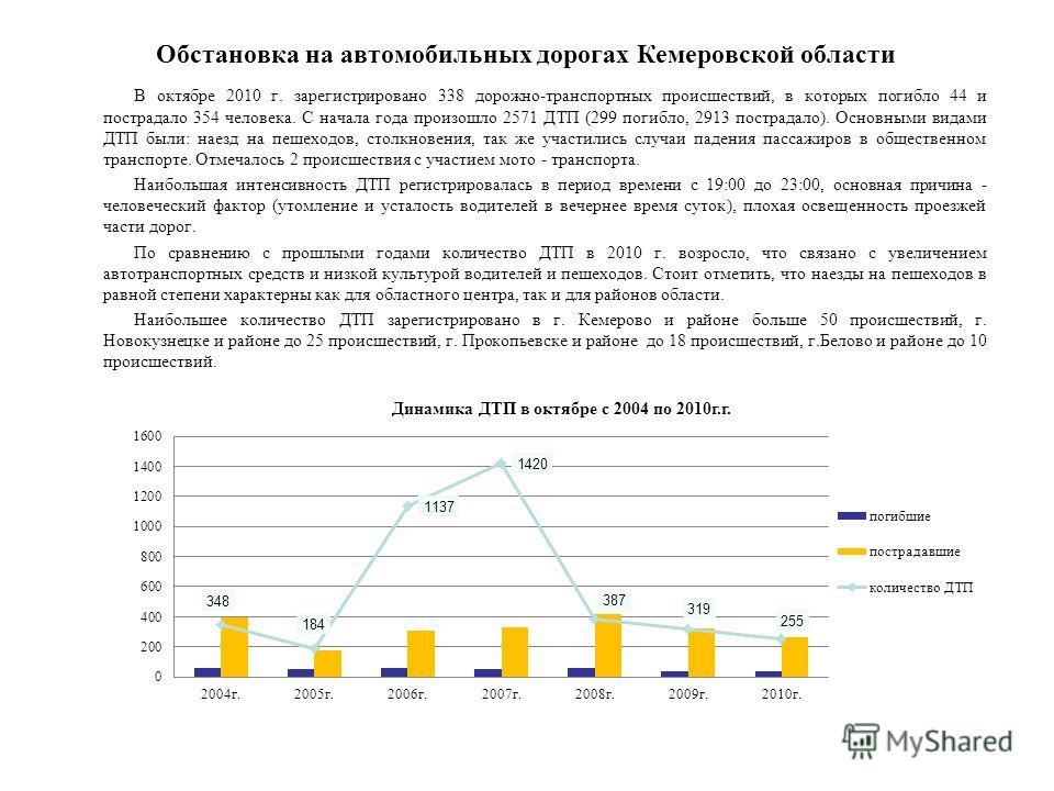 Обстановка на автомобильных дорогах Кемеровской области В октябре 2010 г. зарегистрировано 338 дорожно-транспортных происшествий, в которых погибло 44 и пострадало 354 человека. С начала года произошло 2571 ДТП (299 погибло, 2913 пострадало). Основны