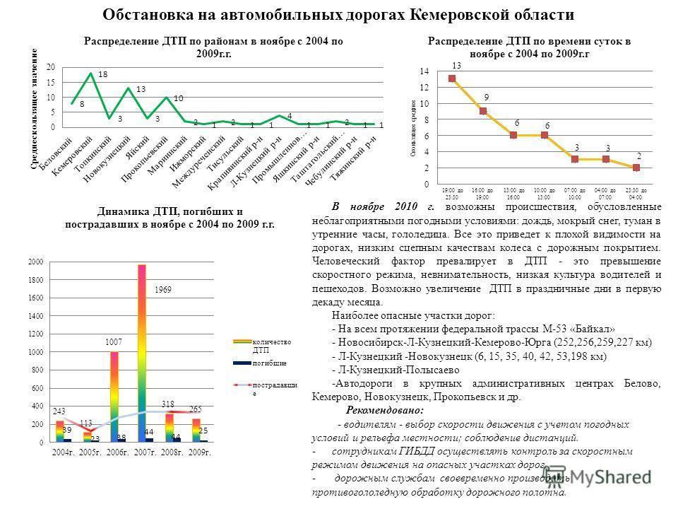 Обстановка на автомобильных дорогах Кемеровской области В ноябре 2010 г. возможны происшествия, обусловленные неблагоприятными погодными условиями: дождь, мокрый снег, туман в утренние часы, гололедица. Все это приведет к плохой видимости на дорогах,