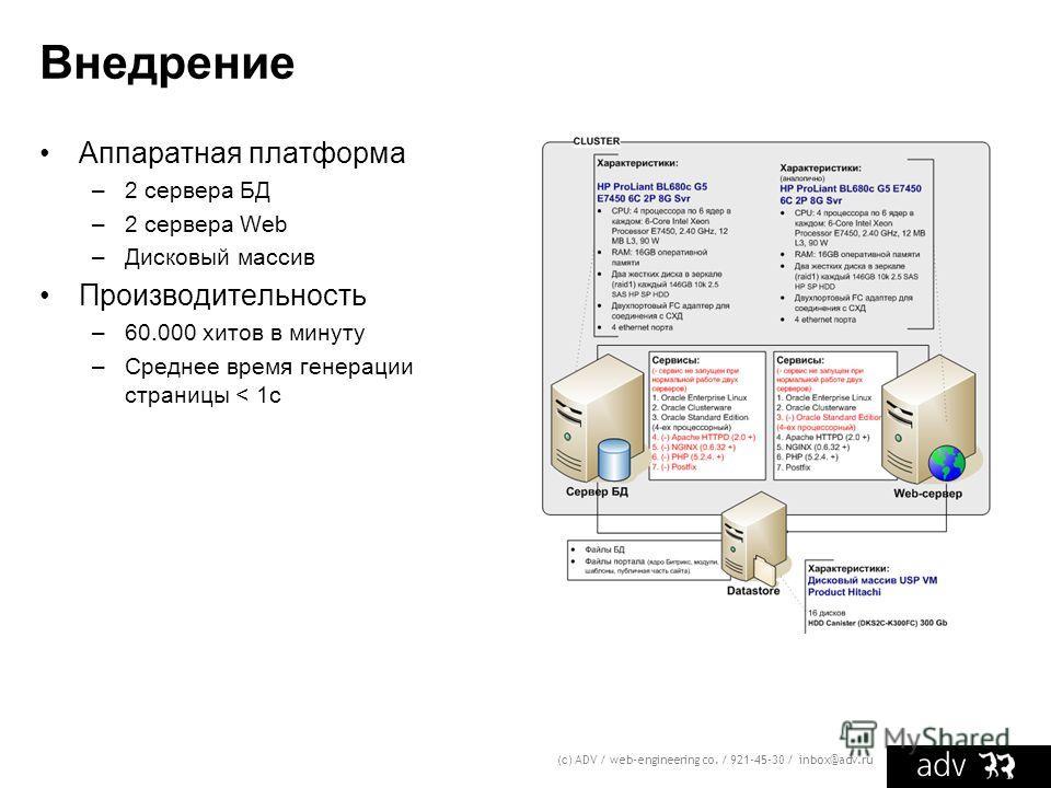 Внедрение Аппаратная платформа –2 сервера БД –2 сервера Web –Дисковый массив Производительность –60.000 хитов в минуту –Среднее время генерации страницы < 1с (с) ADV / web-engineering co. / 921-45-30 / inbox@adv.ru