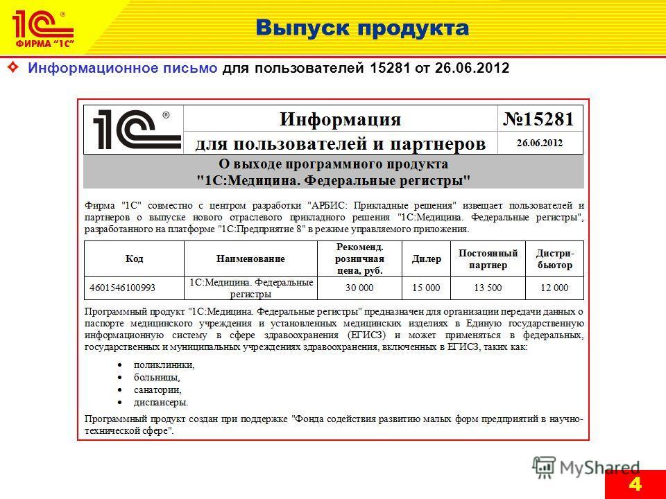 44 Выпуск продукта Информационное письмо для пользователей 15281 от 26.06.2012