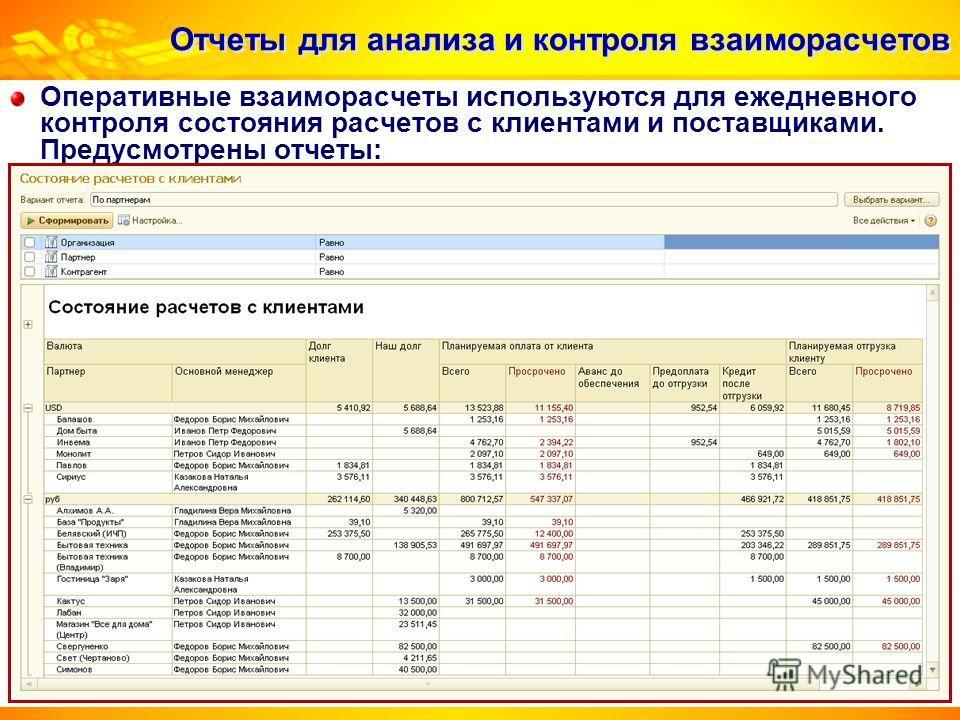 Отчеты для анализа и контроля взаиморасчетов Оперативные взаиморасчеты используются для ежедневного контроля состояния расчетов с клиентами и поставщиками. Предусмотрены отчеты: Состояние расчетов с клиентами, Состояние расчетов с поставщиками Формир