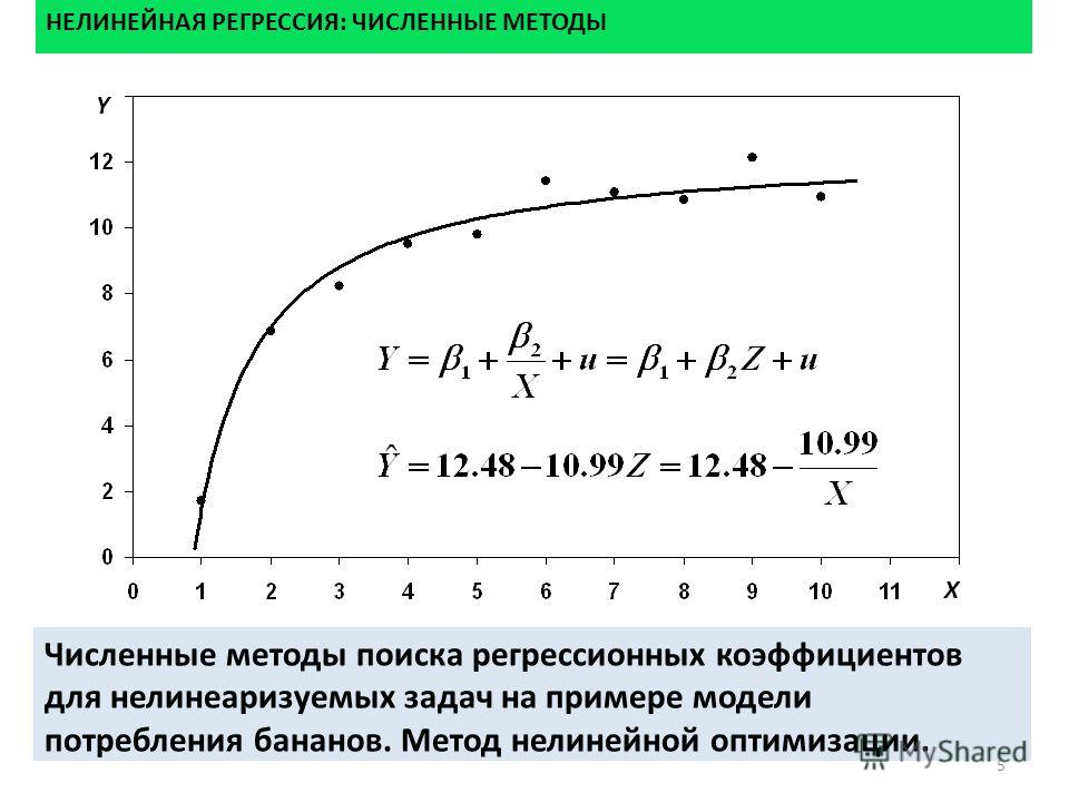5 НЕЛИНЕЙНАЯ РЕГРЕССИЯ: ЧИСЛЕННЫЕ МЕТОДЫ Численные методы поиска регрессионных коэффициентов для нелинеаризуемых задач на примере модели потребления бананов. Метод нелинейной оптимизации. X Y