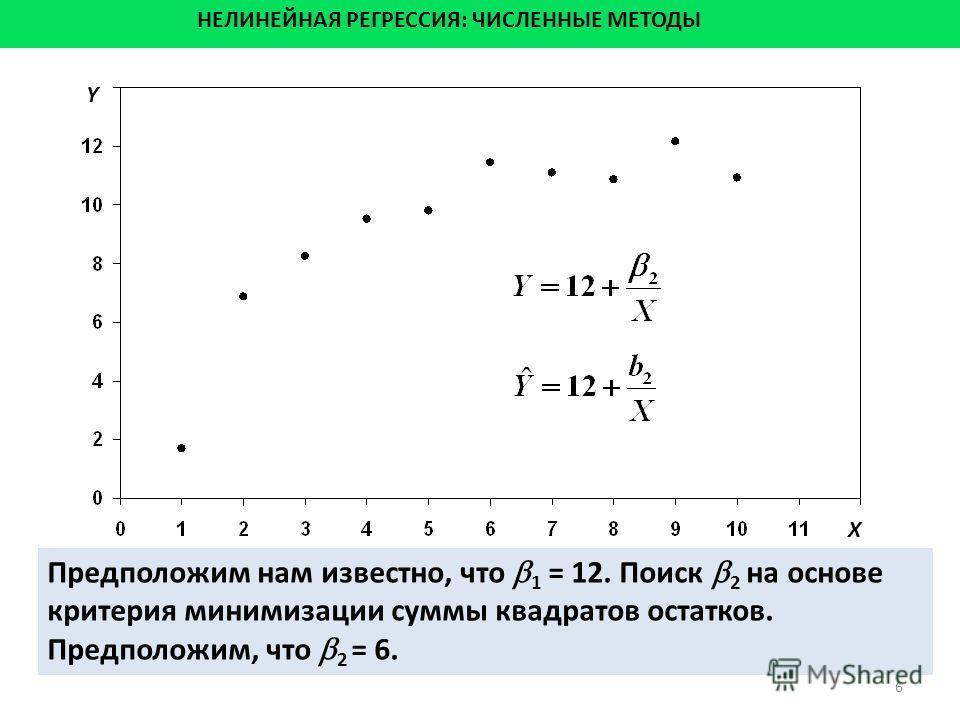 6 НЕЛИНЕЙНАЯ РЕГРЕССИЯ: ЧИСЛЕННЫЕ МЕТОДЫ Предположим нам известно, что 1 = 12. Поиск 2 на основе критерия минимизации суммы квадратов остатков. Предположим, что 2 = 6. Y X