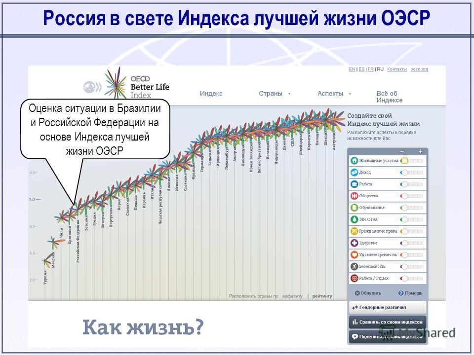 Россия в свете Индекса лучшей жизни ОЭСР Оценка ситуации в Бразилии и Российской Федерации на основе Индекса лучшей жизни ОЭСР