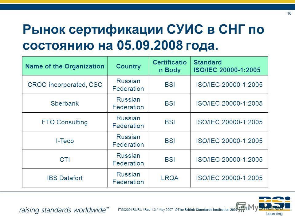 16 ITS02001RURU / Rev 1.0 / May 2007The British Standards Institution 2007© 16 Рынок сертификации СУИС в СНГ по состоянию на 05.09.2008 года. Name of the OrganizationCountry Certificatio n Body Standard ISO/IEC 20000-1:2005 CROC incorporated, CSC Rus