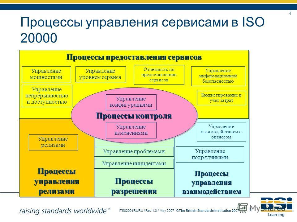 4 ITS02001RURU / Rev 1.0 / May 2007The British Standards Institution 2007© 4 Процессы управления сервисами в ISO 20000 Процессы предоставления сервисов Процессы разрешения ПроцессыуправлениярелизамиПроцессыуправлениярелизами Процессы управления взаим
