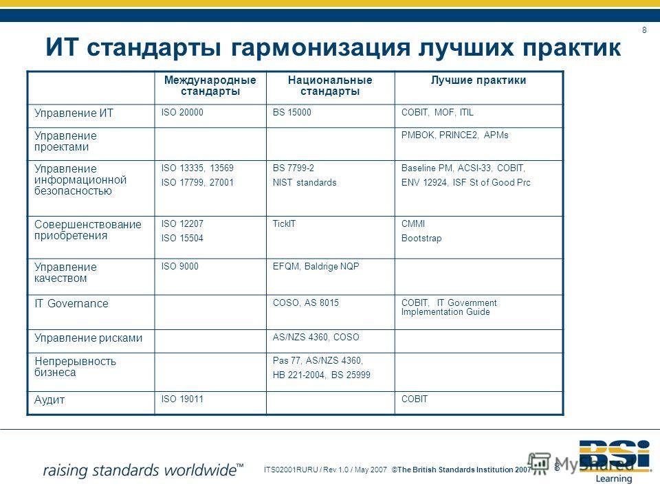 8 ITS02001RURU / Rev 1.0 / May 2007The British Standards Institution 2007© 8 ИТ стандарты гармонизация лучших практик Международные стандарты Национальные стандарты Лучшие практики Управление ИТ ISO 20000BS 15000COBIT, MOF, ITIL Управление проектами