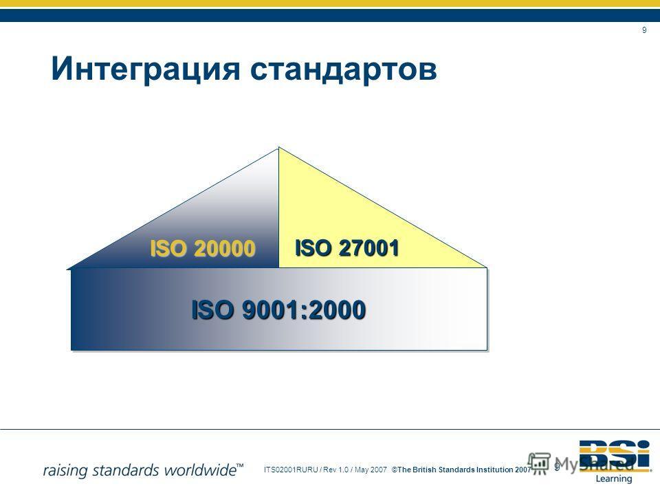 9 ITS02001RURU / Rev 1.0 / May 2007The British Standards Institution 2007© 9 ISO 20000 Интеграция стандартов ISO 9001:2000 ISO 27001