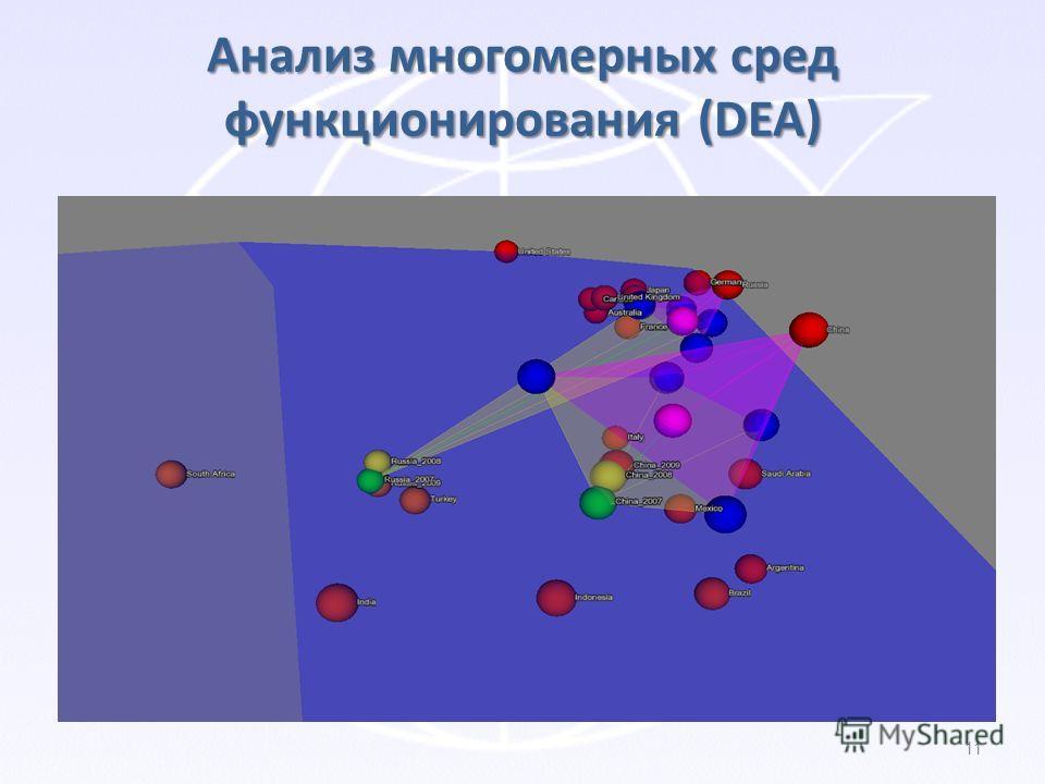 Анализ многомерных сред функционирования (DEA) 11