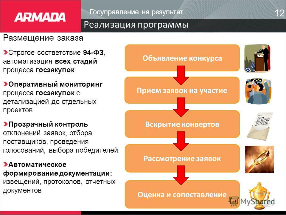 Реализация программы 12 Размещение заказа Строгое соответствие 94-ФЗ, автоматизация всех стадий процесса госзакупок Оперативный мониторинг процесса госзакупок с детализацией до отдельных проектов Прозрачный контроль отклонений заявок, отбора поставщи