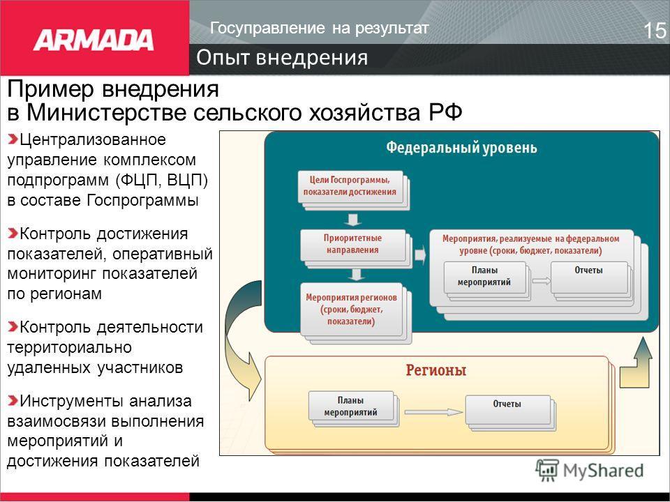 Централизованное управление комплексом подпрограмм (ФЦП, ВЦП) в составе Госпрограммы Контроль достижения показателей, оперативный мониторинг показателей по регионам Контроль деятельности территориально удаленных участников Инструменты анализа взаимос