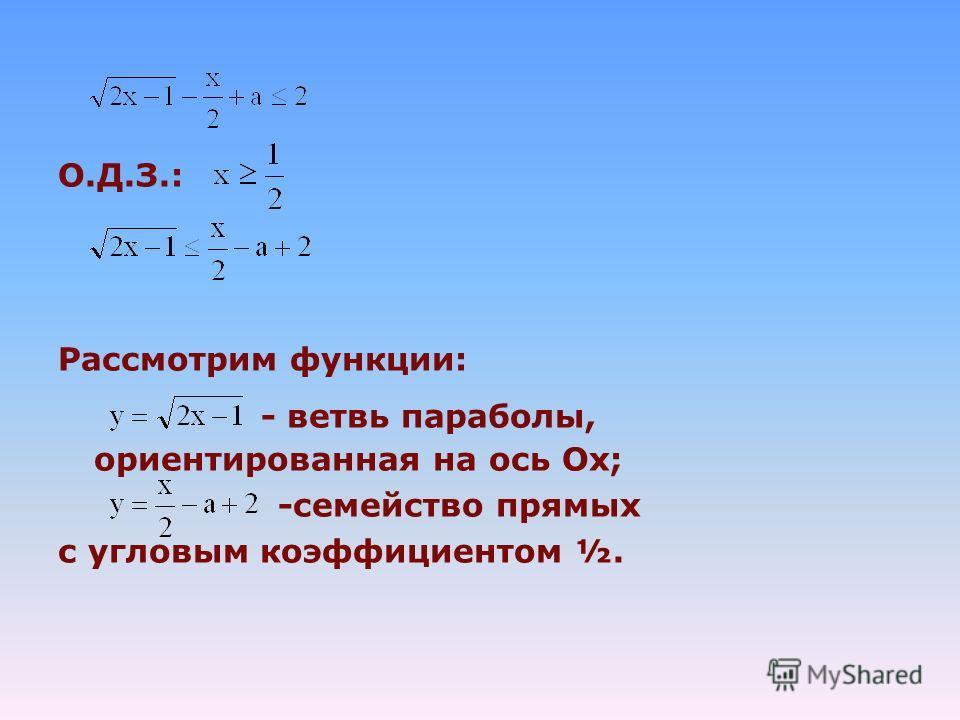 О.Д.З.: Рассмотрим функции: - ветвь параболы, ориентированная на ось Ох; -семейство прямых с угловым коэффициентом ½.