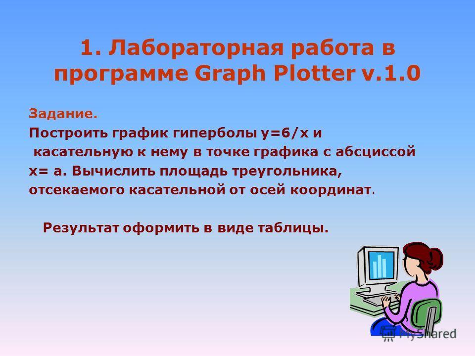 1. Лабораторная работа в программе Graph Plotter v.1.0 Задание. Построить график гиперболы у=6/х и касательную к нему в точке графика с абсциссой х= а. Вычислить площадь треугольника, отсекаемого касательной от осей координат. Результат оформить в ви