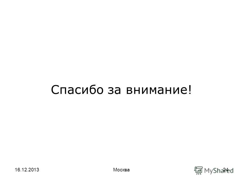 16.12.2013Москва24 Спасибо за внимание!