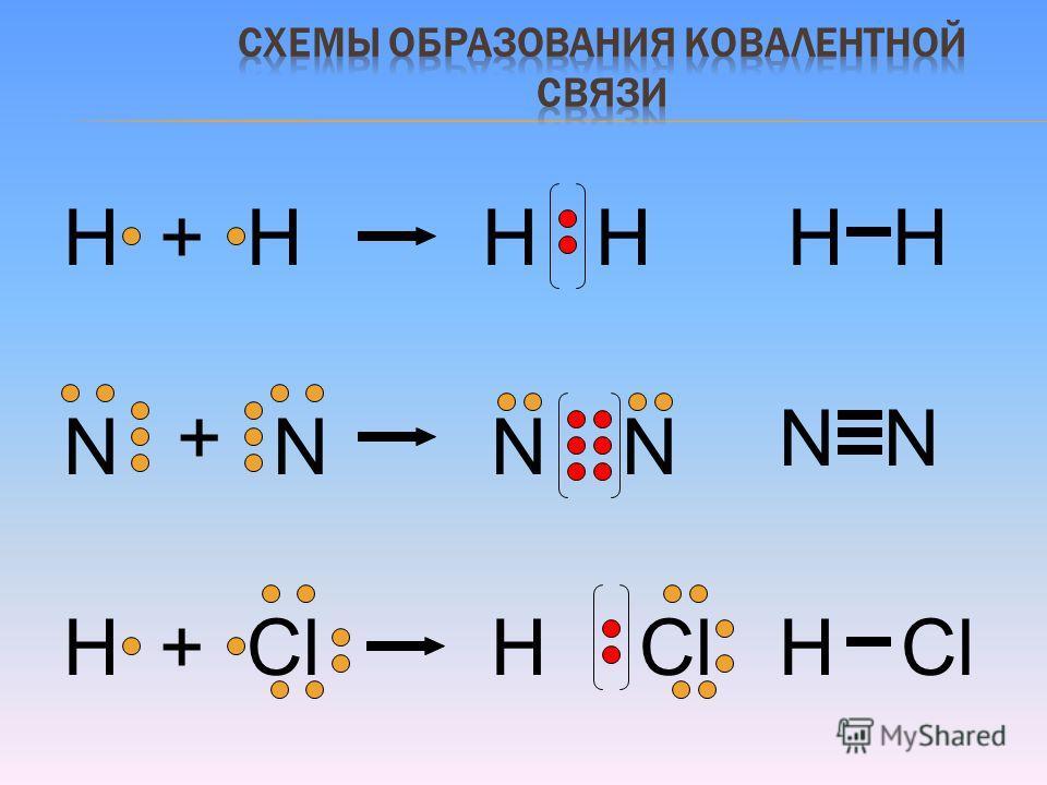 Н+ННННН N + N NN NN H+ Cl H H
