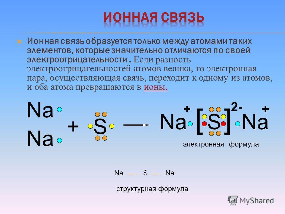 Ионная связь образуется только между атомами таких элементов, которые значительно отличаются по своей электроотрицательности. Е сли разность электроотрицательностей атомов велика, то электронная пара, осуществляющая связь, переходит к одному из атомо
