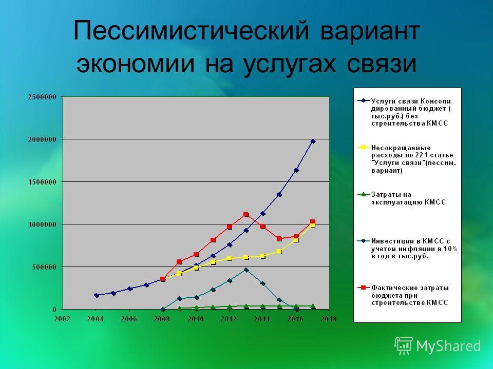 Пессимистический вариант экономии на услугах связи