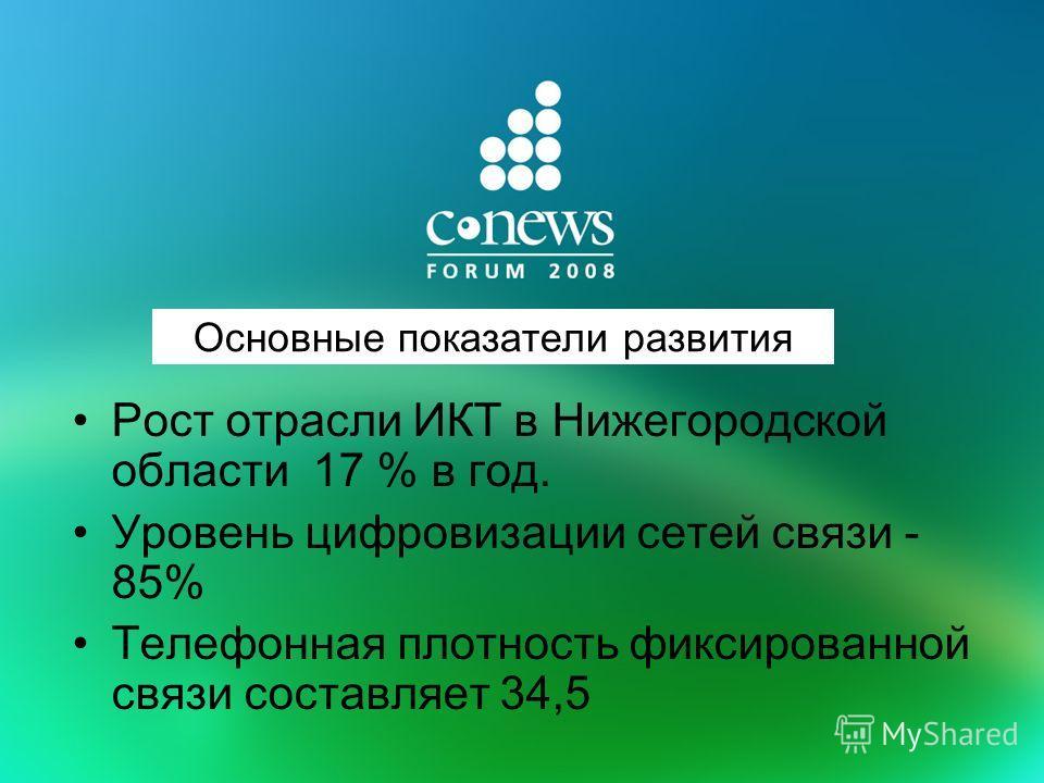 Основные показатели развития Рост отрасли ИКТ в Нижегородской области 17 % в год. Уровень цифровизации сетей связи - 85% Телефонная плотность фиксированной связи составляет 34,5