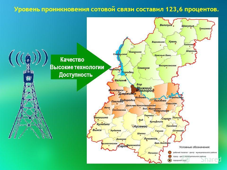 Уровень проникновения сотовой связи составил 123,6 процентов. Качество Высокие технологии Доступность