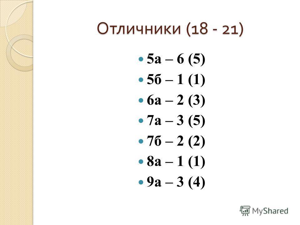 Отличники (18 - 21) 5а – 6 (5) 5б – 1 (1) 6а – 2 (3) 7а – 3 (5) 7б – 2 (2) 8а – 1 (1) 9а – 3 (4)