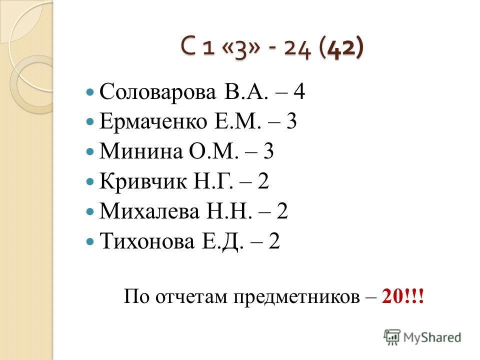 С 1 «3» - 24 (42) Соловарова В.А. – 4 Ермаченко Е.М. – 3 Минина О.М. – 3 Кривчик Н.Г. – 2 Михалева Н.Н. – 2 Тихонова Е.Д. – 2 По отчетам предметников – 20!!!