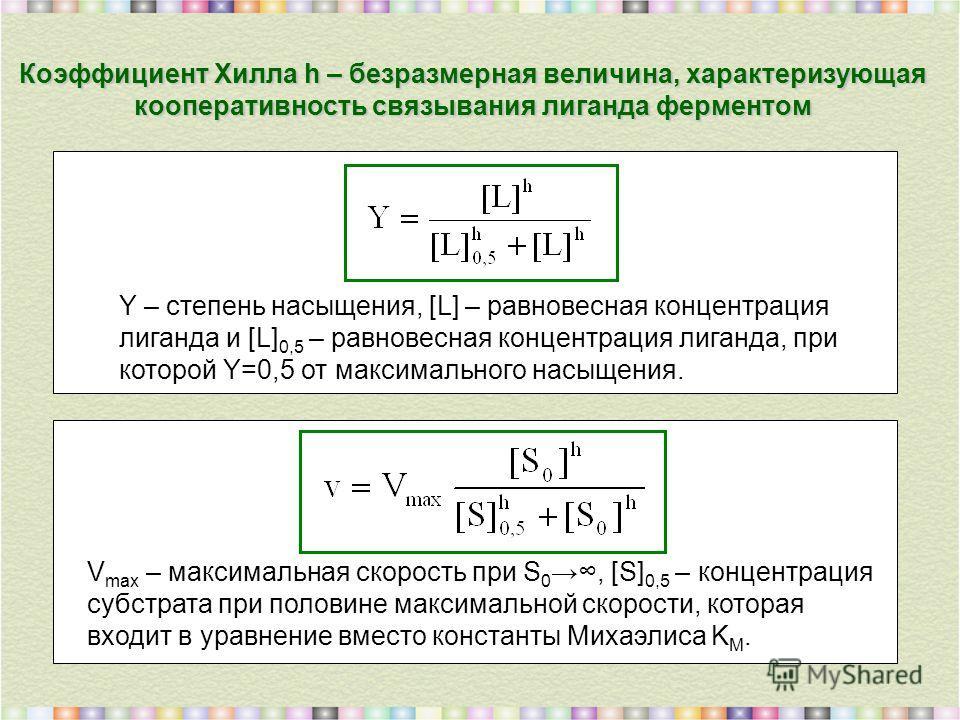 Коэффициент Хилла h – безразмерная величина, характеризующая кооперативность связывания лиганда ферментом Y – степень насыщения, [L] – равновесная концентрация лиганда и [L] 0,5 – равновесная концентрация лиганда, при которой Y=0,5 от максимального н