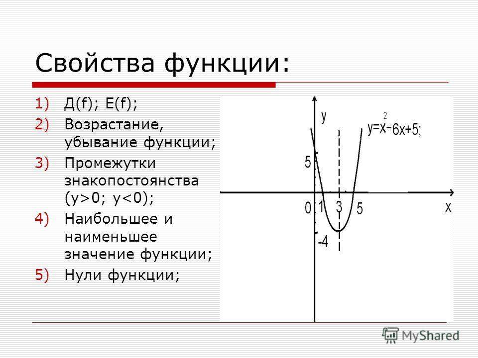 Свойства функции: 1)Д(f); Е(f); 2)Возрастание, убывание функции; 3)Промежутки знакопостоянства (у>0; у