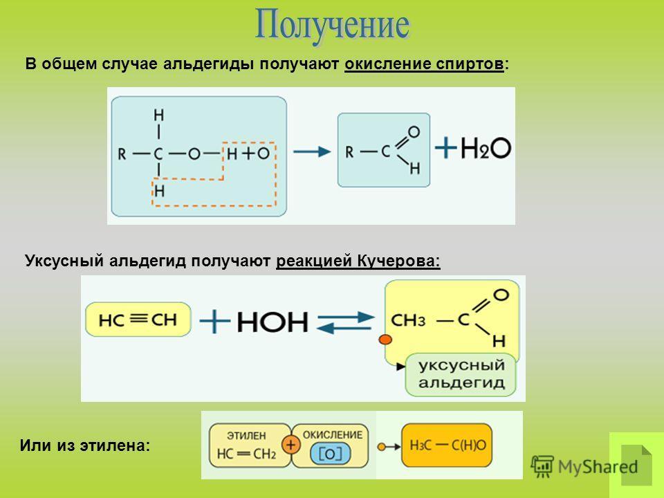 Уксусный альдегид получают реакцией Кучерова: В общем случае альдегиды получают окисление спиртов: Или из этилена: